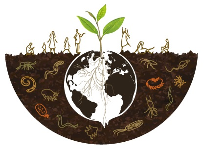 WorldSoilDay2020